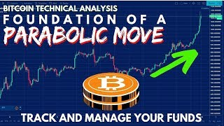 Is BITCOIN Price Stalling, What NEXT? Manage CRYPTO Portfolio - BTC Technical Analysis