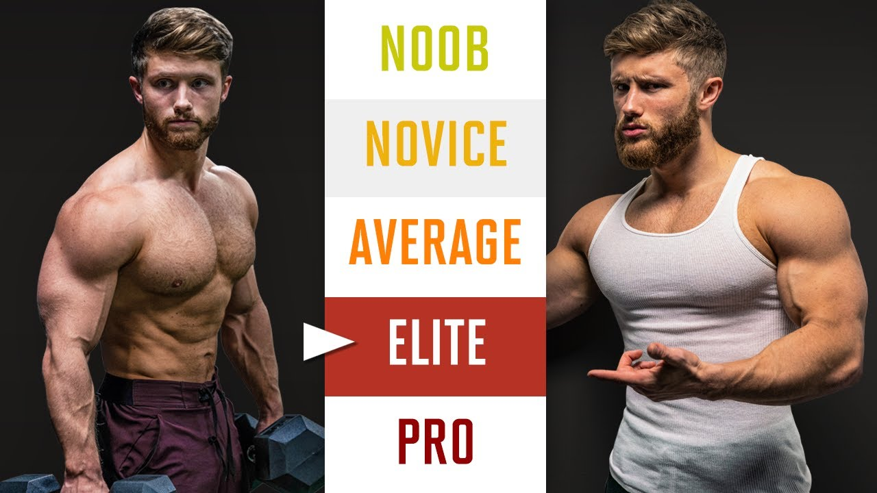 The Smartest Way To Build Muscle (Explained In 5 Levels)
