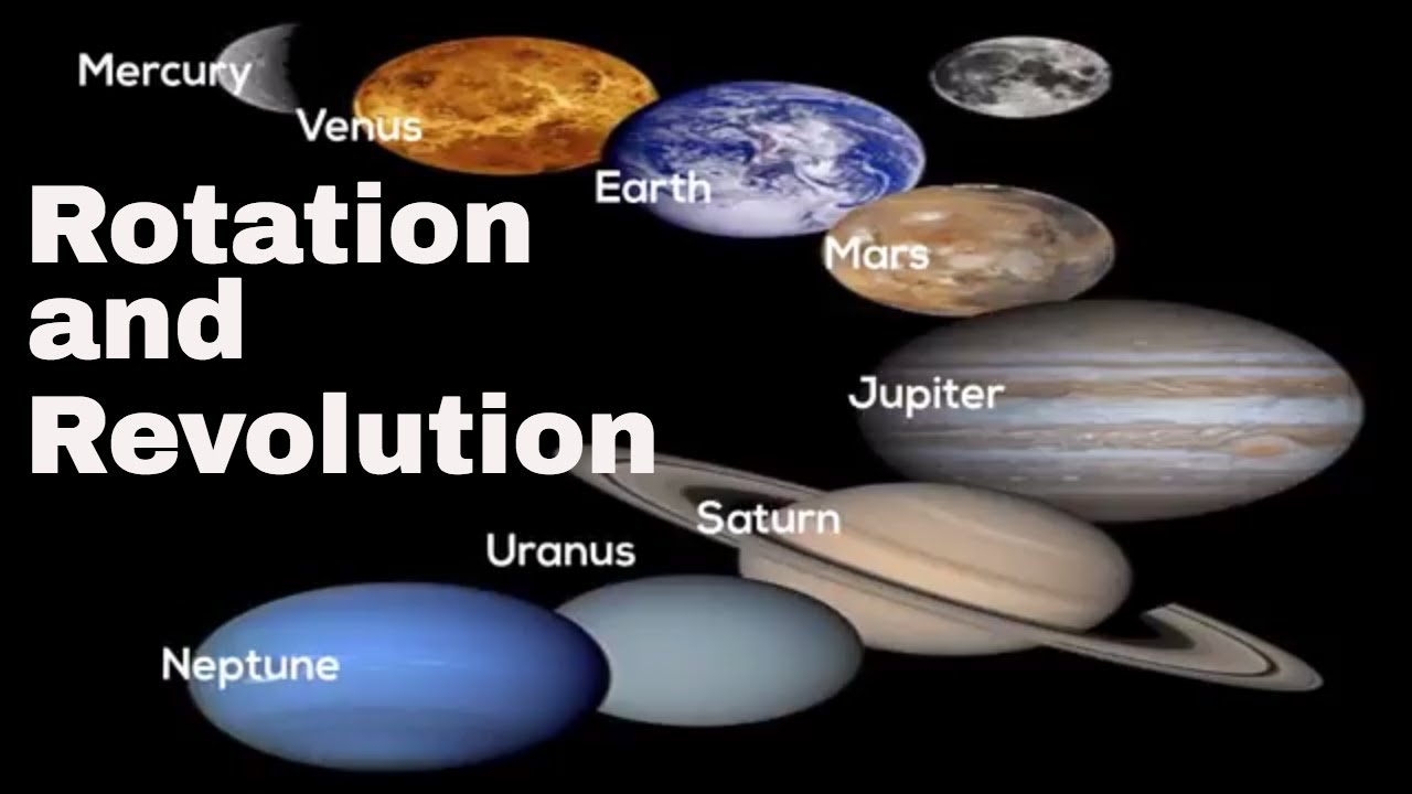 Rotation and Revolution of the 8 planets YouTube