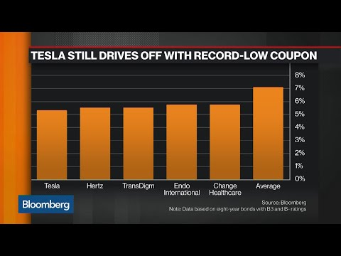 Tesla's Debut Bond Offering Pays Record-Low 5.3% Yield