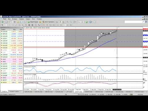 Среднесрочный анализ валютных курсов на Форекс от 01.10.2014