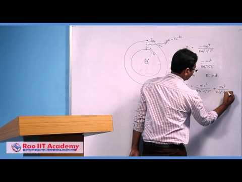 Bohr's Atomic Model for Hydrogen Atom- IIT JEE Main and Advanced Physics Video Lecture