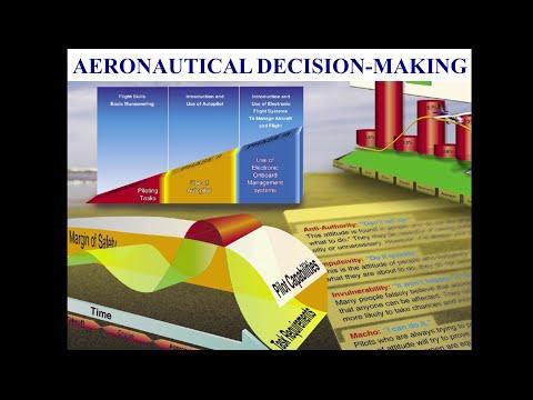 Private Pilot Tutorial 17: Aeronautical Decision Making (Part 1 of 4)