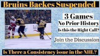 Boston Bruins David Backes Suspension Discussion