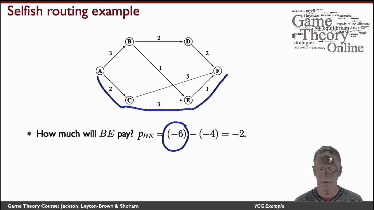 gto2 3 03 vcg example