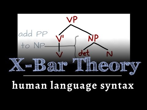 Human Language Sentences - Basic Parse Trees, X-Bar Theory & Ambiguity -- Linguistics 101