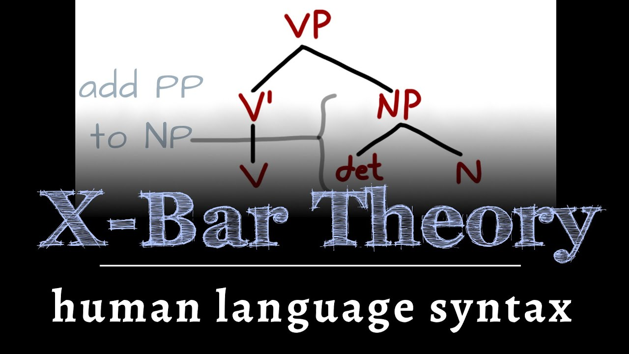 an analysis of the concept of x bar theory of psg 454 x-bar theory 455 government and binding theory  the term syntax (e  greek 'arrangement') is used to refer to the rules of a language for the grouping of .