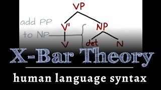Human Language Sentences - Basic Parse Trees, X-Bar Theory & Ambiguity
