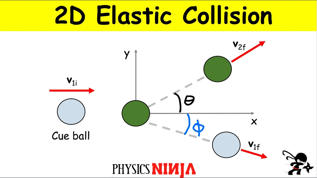 2d Elastic Collision Between Billiard Balls Youtube
