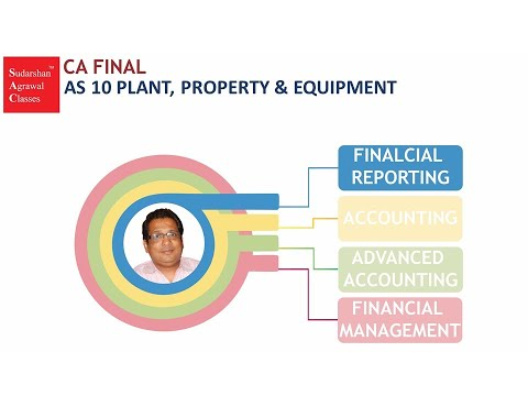 CA FINAL FINANCIAL REPORTING - AS 10 PLANT, PROPERTY & EQUIP