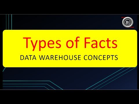 Types of Facts | Data Warehouse Concepts