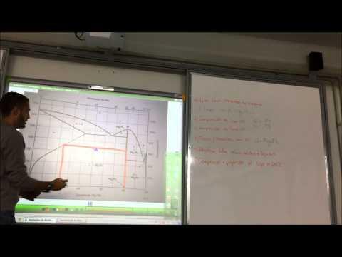 Ciencia dos Materiais - Diagrama de Fases - IFormei