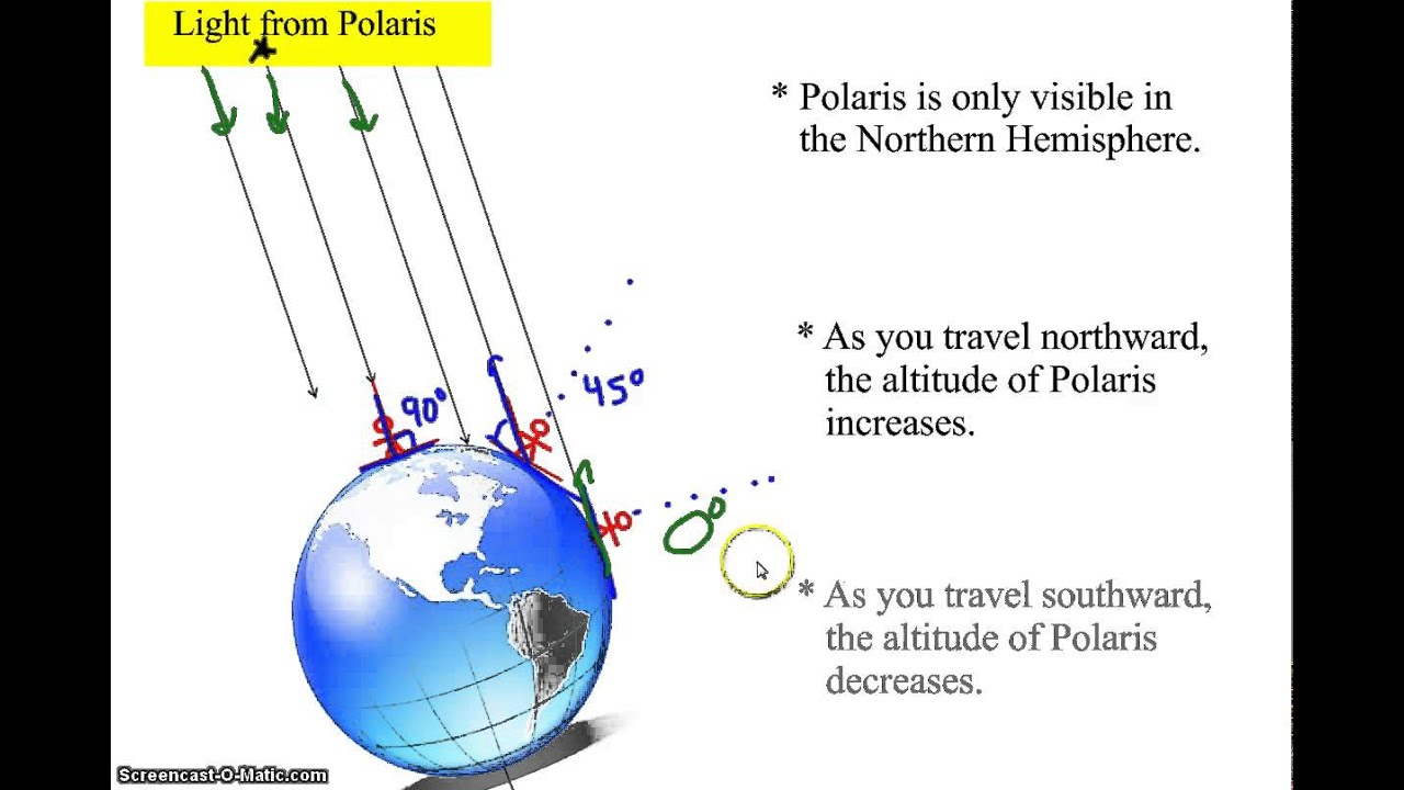 How To Determine Your Latitude Using Celestial Observations YouTube - Get elevation from latitude longitude