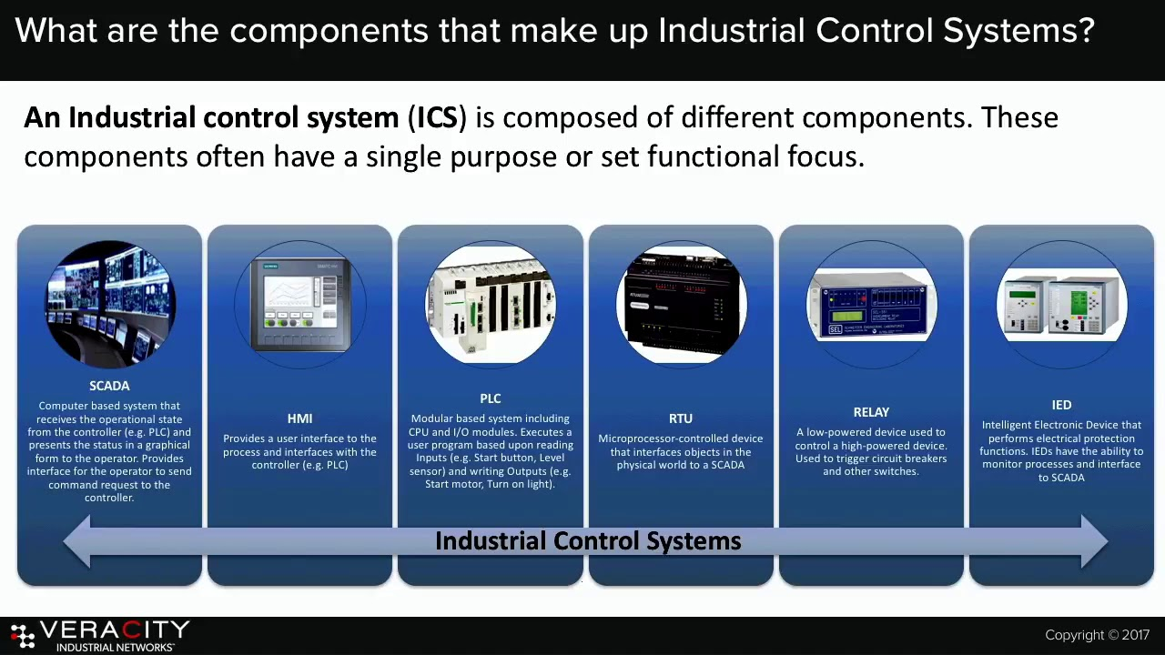 Introduction To Industrial Control Systems Threats Risks