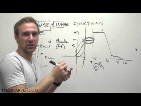 Piecewise Linear Functions - ENGAGE NY Algebra I: Module 1: Lesson 1