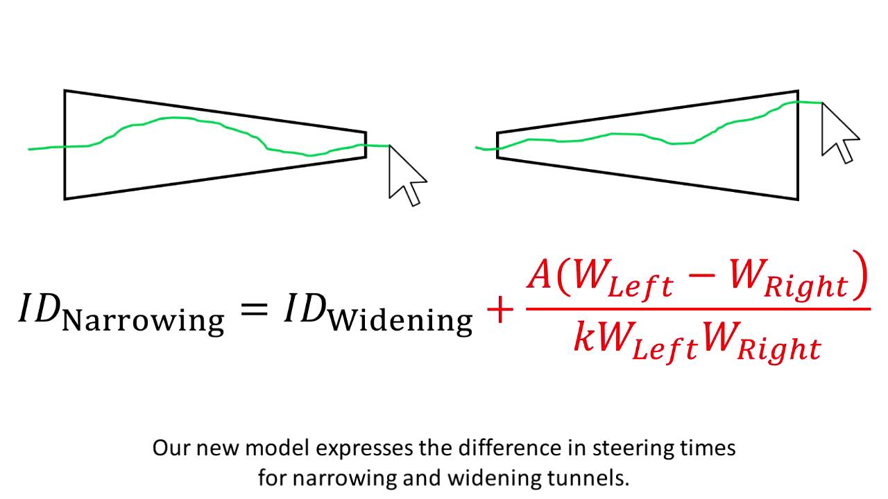 Modeling the Steering Time Difference between Narrowing and Widening