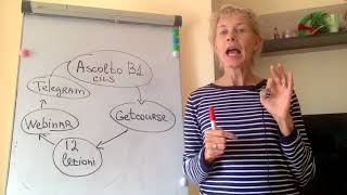Курс Ascolto B1. Учимся слышать и понимать итальянскую речь.