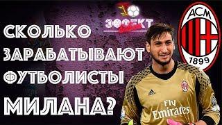 Самые дорогие футболисты Казахстана 2015