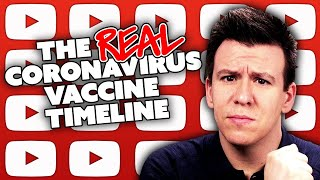 """This Is What's REALLY Happening With Coronavirus Vaccines, Possible """"Cures"""", Dr. Fauci, & More..."""