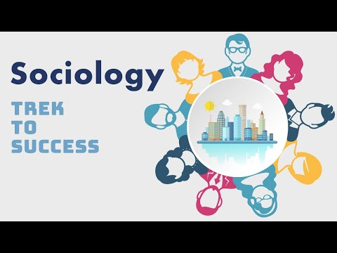 SOCIOLOGY Lecture # 10 Types Of Society   CSS PMS PCS
