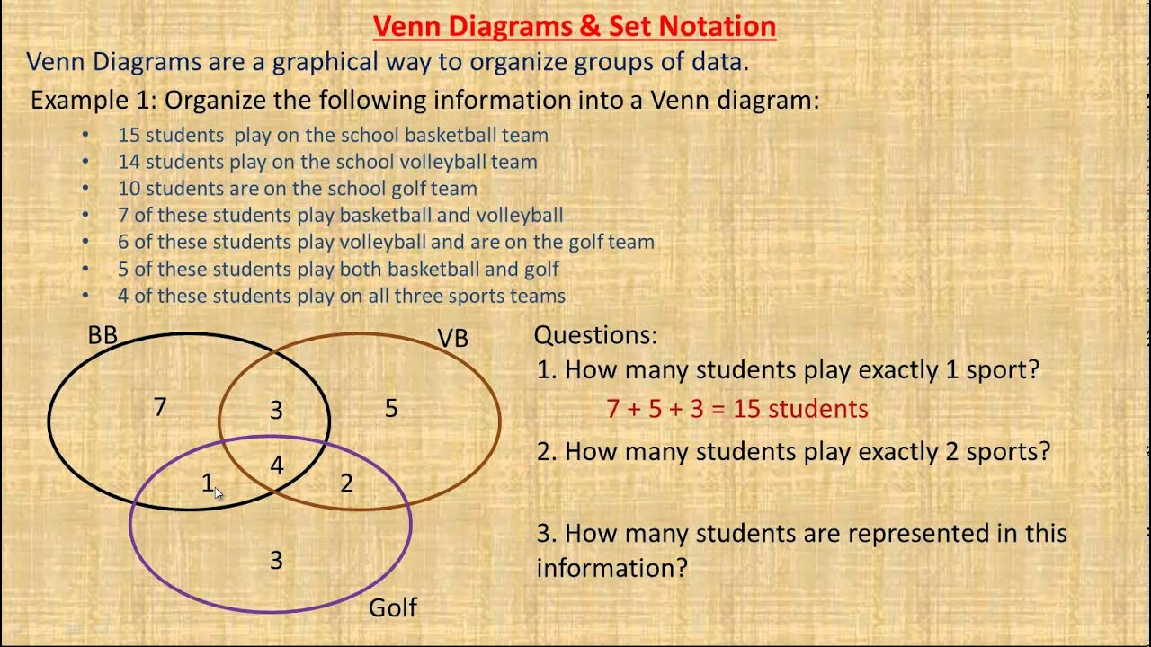 venn diagram and set notation