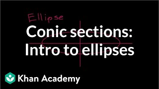 Conic sections: Intro to ellipse | Conic sections | Algebra II | Khan Academy