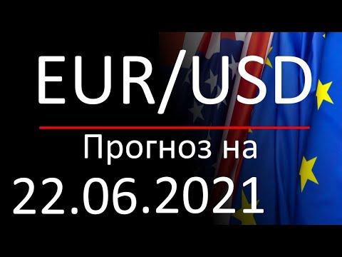 Курс доллара Eur Usd. Прогноз форекс 22.06.2021. Forex. Трейдинг с нуля.