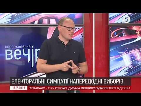 5 канал: Михайло Басараб припустив, що президентство Зеленського -