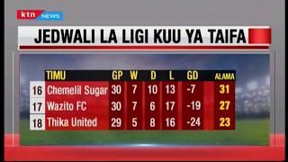 Matukio katika Ligi Kuu Nchini Kenya | Zilizala Viwanjani