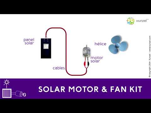 Microsolar fan kit