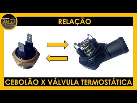 Dica rela o interruptor t rmico cebol o do radiador x - Valvula termostatica radiador ...