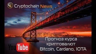 Прогноз курса криптовалют Bitcoin, Cardano, IOTA. Сколько будет стоить биткоин завтра