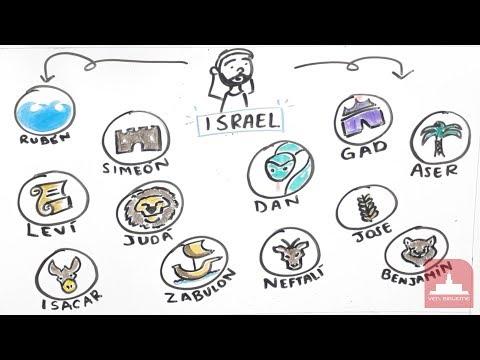 Las 12 Tribus De Israel   Ven, Sígueme Primaria