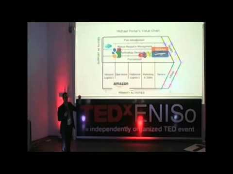 Amine CHOUAIEB - Entrepreneuriat et Innovation