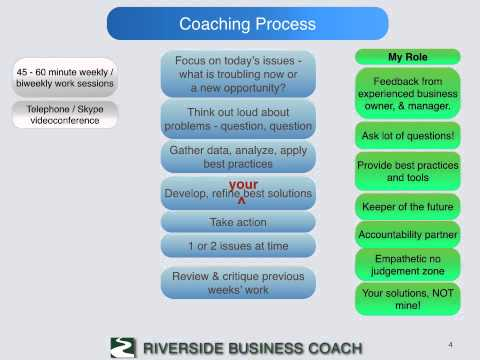 Introduction to Business Coaching for Owners & Managers of Small Businesses
