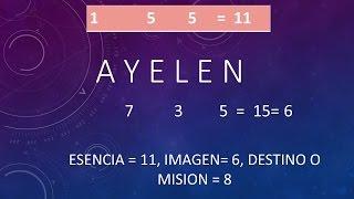 SIGNIFICADO DE LOS NOMBRES 17 ASTRID AYELEN AYMARA AZUCENA  NAMNUMEROLOGIA