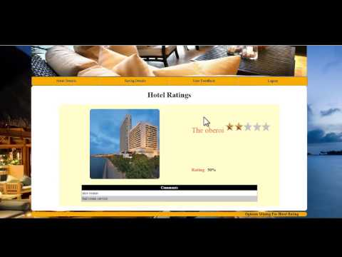 Opinion Mining For Hotel Rating Through Reviews