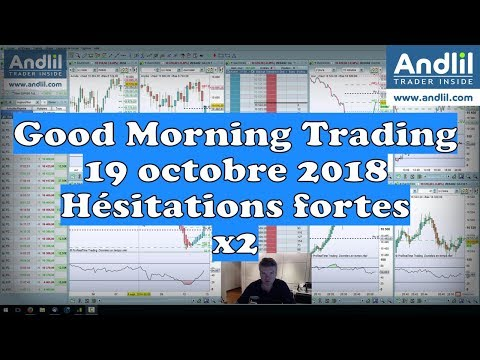 Analyse Cac 40 Dax 30 Nasdaq Dow Jones Good Morning Trading Andlil Benoist Rousseau