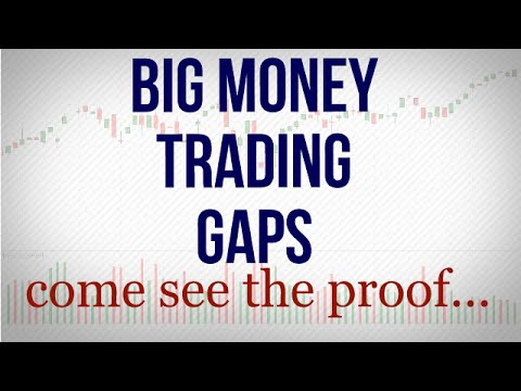 Learn how to earn a living day trading gaps