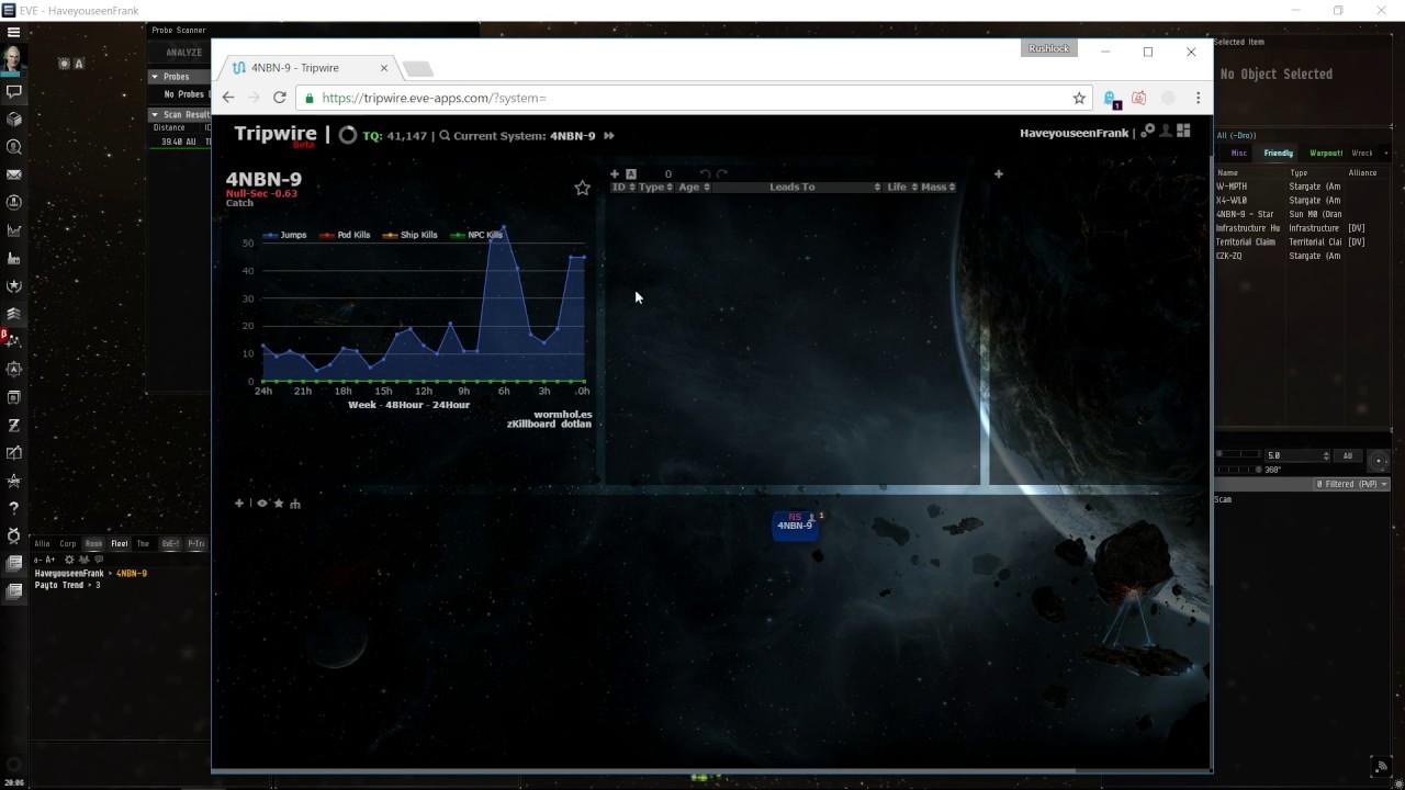 Eve Online Tripwire