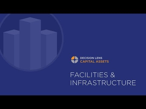 Decision Lens Capital Assets for Facilities & Infrastructure