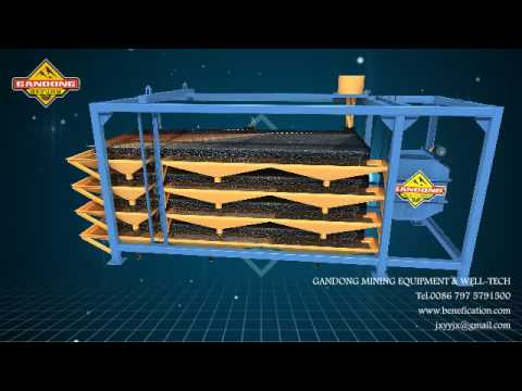 Multideck Lift Type Shaking Table