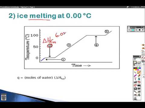 Heating Curve/ Specific Heat/ Heat of Fusion and Vaporization ...