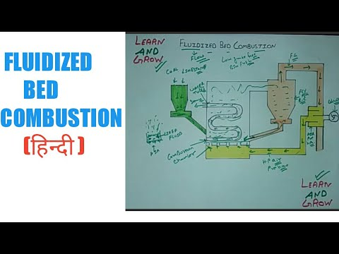 FLUIDIZED BED COMBUSTION (हिन्दी )!LEARN AND GROW