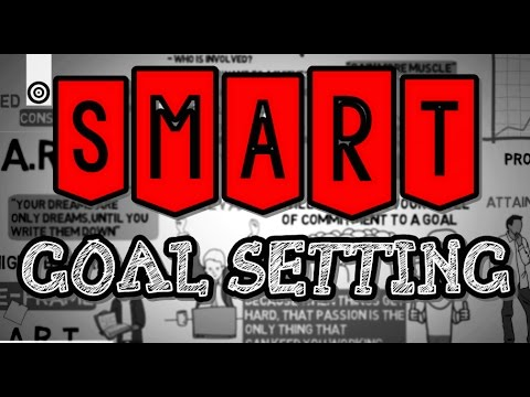 5 STEPS TO A SPECIFICALLY DEFINED GOAL - SMART goal setting