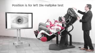 How to perform lorin maneuver for right anterior canal BPPV with the TRV Chair - Interacoustics