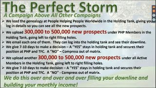 People Helping People (PHP) & The Freeway Connection (TFC) Presents The Perfect Storm Campaign