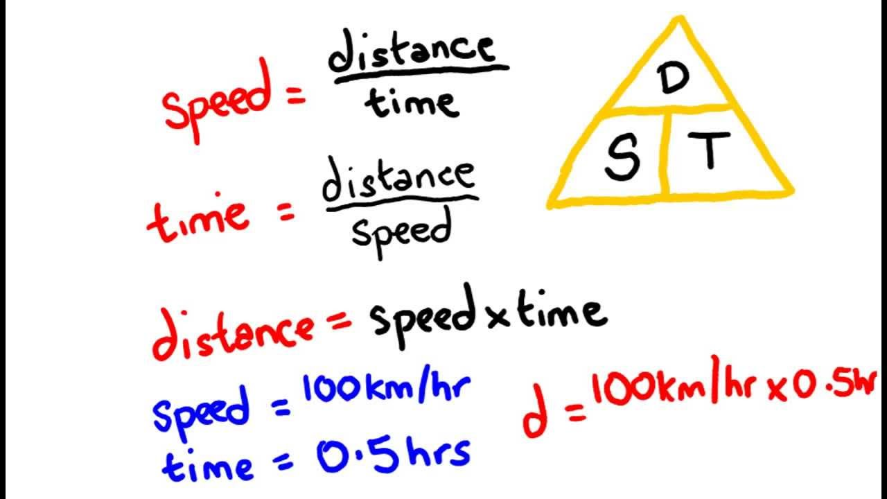 Velocity - speed, distance and time - math lesson - YouTube
