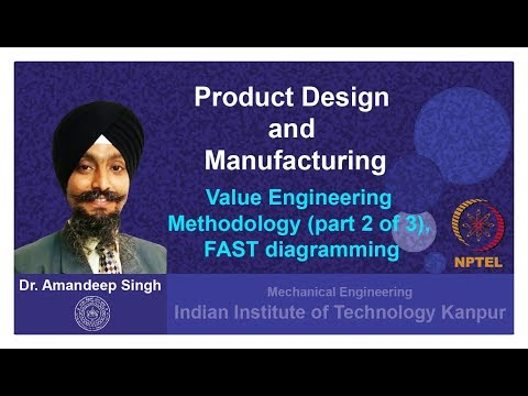 Lecture 11. Value Engineering Methodology (part 2 of 3), FAST diagramming, Dr. Amandeep Singh
