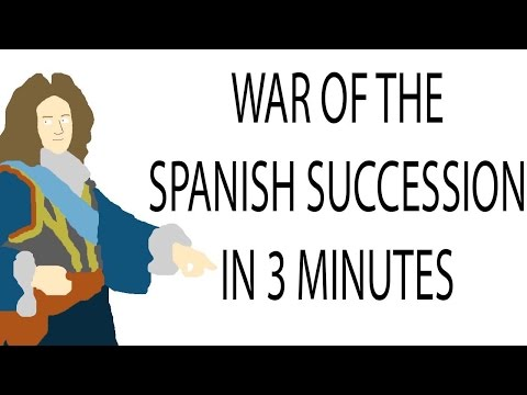 War of the Spanish Succession | 3 Minute History